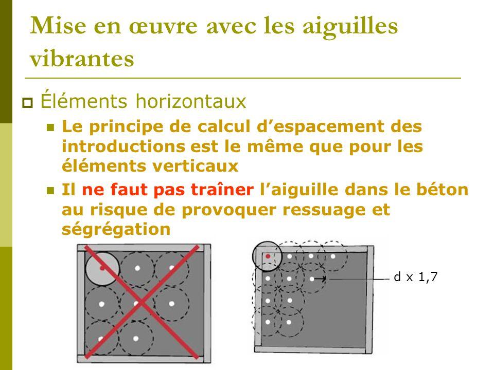 Mise en œuvre avec les aiguilles vibrantes  Éléments horizontaux Le principe de calcul d'espacement des introductions est le même que pour les éléments verticaux Il ne faut pas traîner l'aiguille dans le béton au risque de provoquer ressuage et ségrégation d x 1,7