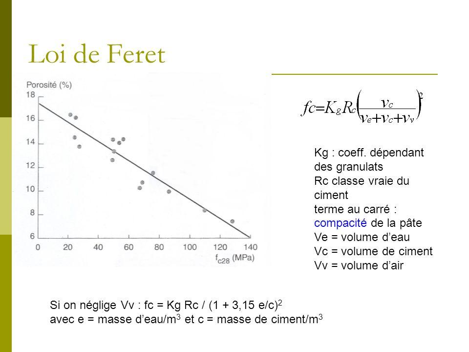 Loi de Feret Kg : coeff. dépendant des granulats Rc classe vraie du ciment terme au carré : compacité de la pâte Ve = volume d'eau Vc = volume de cime