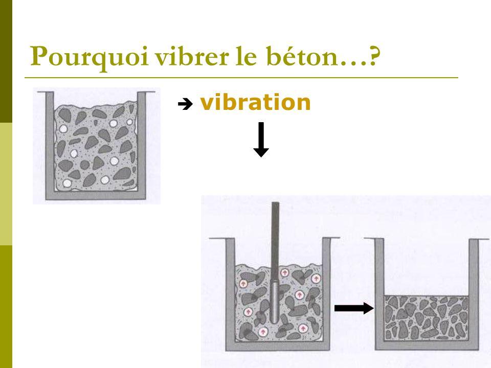 Pourquoi vibrer le béton…?  vibration