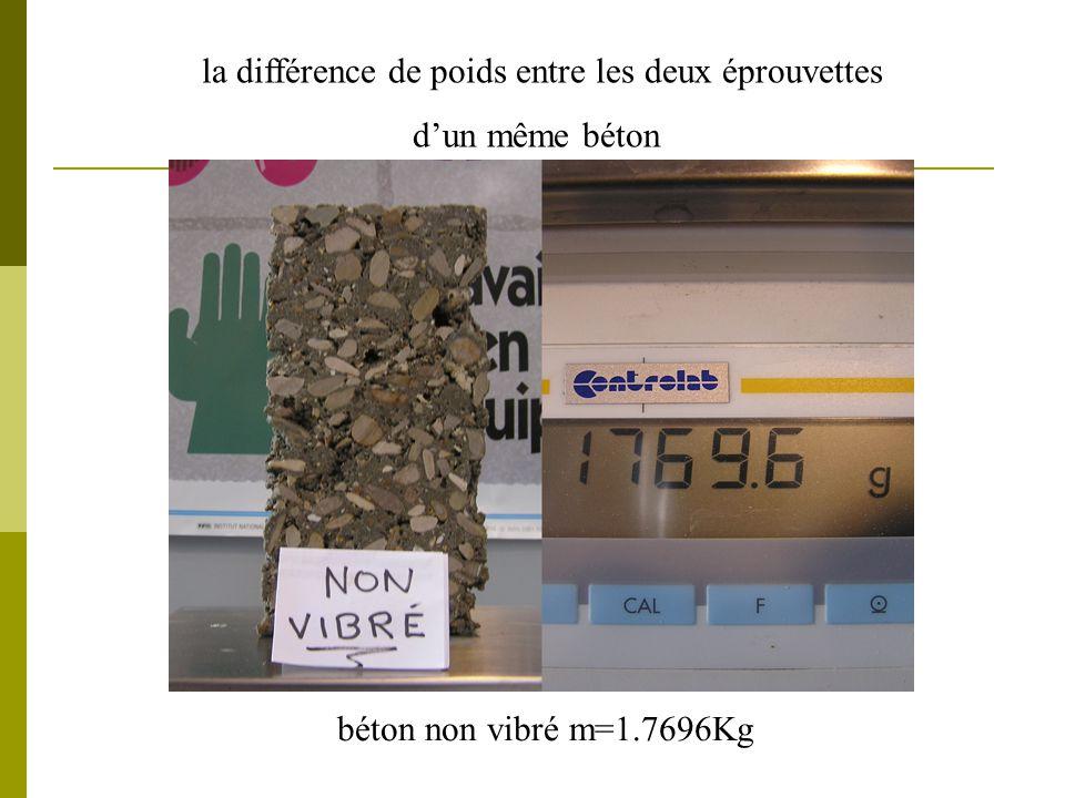 la différence de poids entre les deux éprouvettes d'un même béton béton non vibré m=1.7696Kg