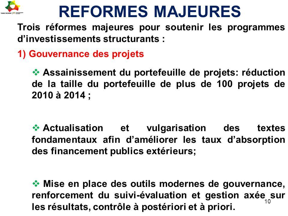 Trois réformes majeures pour soutenir les programmes d'investissements structurants : 1) Gouvernance des projets  Assainissement du portefeuille de p