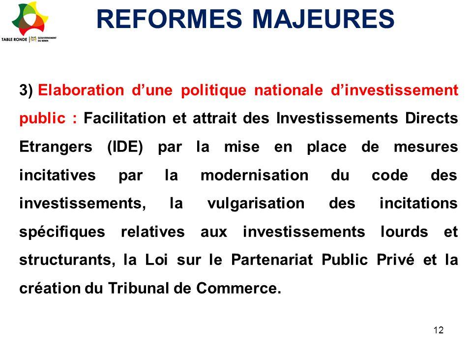 3) Elaboration d'une politique nationale d'investissement public : Facilitation et attrait des Investissements Directs Etrangers (IDE) par la mise en