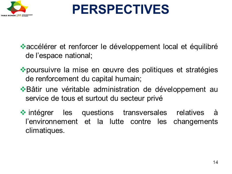 ;  accélérer et renforcer le développement local et équilibré de l'espace national;  poursuivre la mise en œuvre des politiques et stratégies de ren
