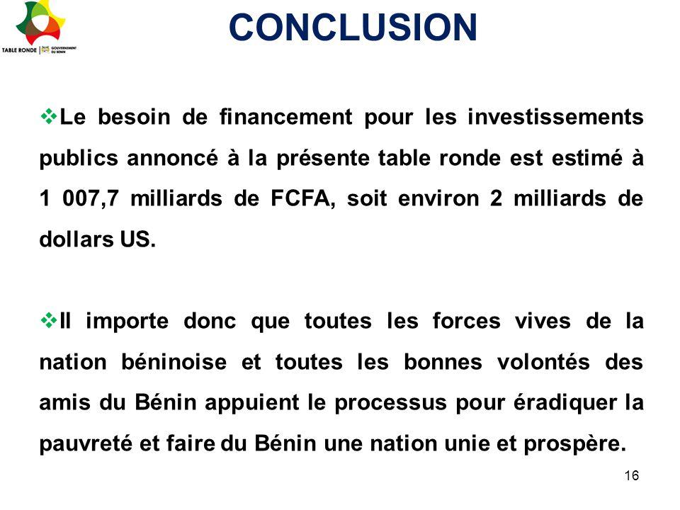  Le besoin de financement pour les investissements publics annoncé à la présente table ronde est estimé à 1 007,7 milliards de FCFA, soit environ 2 m