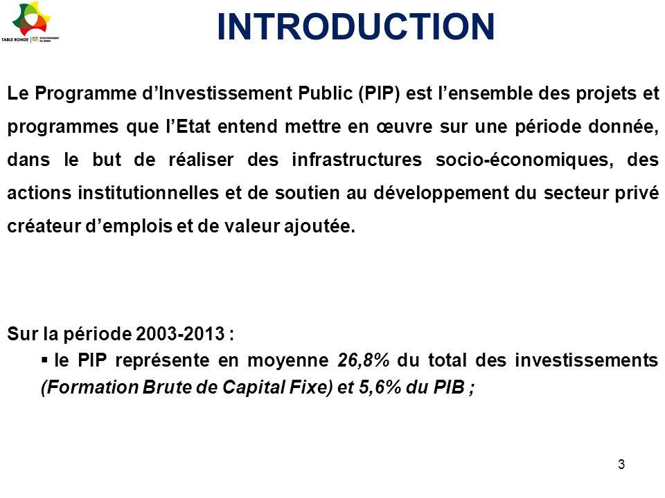 Le Programme d'Investissement Public (PIP) est l'ensemble des projets et programmes que l'Etat entend mettre en œuvre sur une période donnée, dans le
