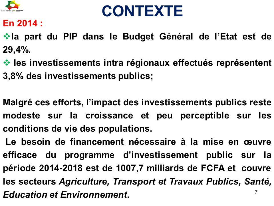 En 2014 :  la part du PIP dans le Budget Général de l'Etat est de 29,4%.  les investissements intra régionaux effectués représentent 3,8% des invest