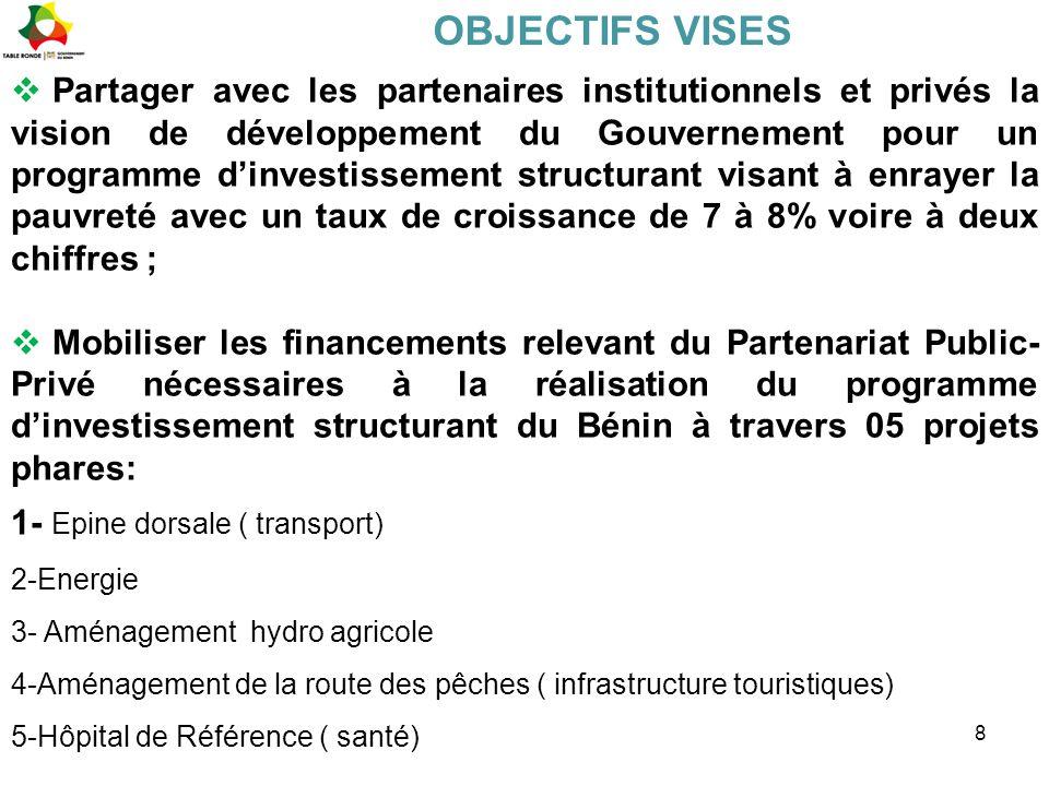  Partager avec les partenaires institutionnels et privés la vision de développement du Gouvernement pour un programme d'investissement structurant vi