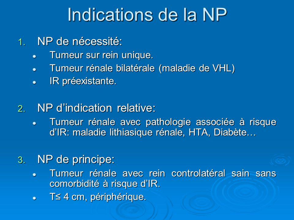 Indications de la NP 1. NP de nécessité: Tumeur sur rein unique. Tumeur sur rein unique. Tumeur rénale bilatérale (maladie de VHL) Tumeur rénale bilat