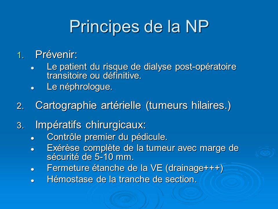 Principes de la NP 1. Prévenir: Le patient du risque de dialyse post-opératoire transitoire ou définitive. Le patient du risque de dialyse post-opérat