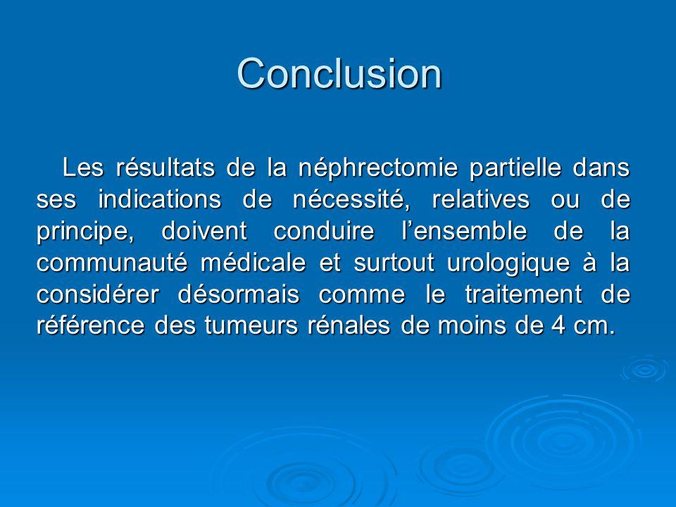 Conclusion Les résultats de la néphrectomie partielle dans ses indications de nécessité, relatives ou de principe, doivent conduire l'ensemble de la c