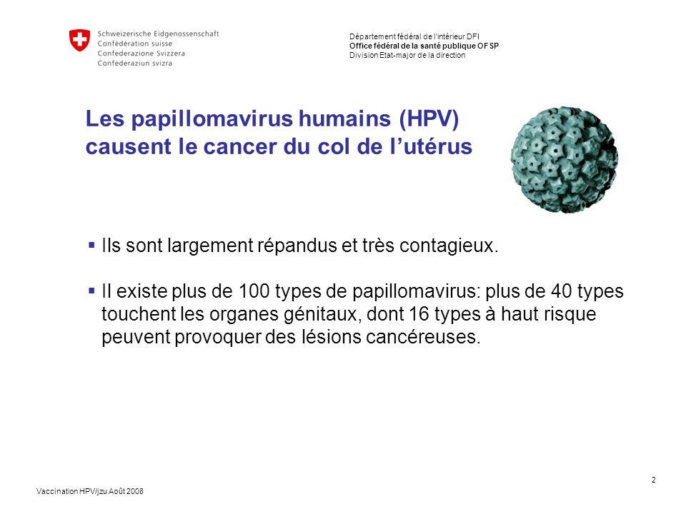 2 Département fédéral de l intérieur DFI Office fédéral de la santé publique OFSP Division Etat-major de la direction Vaccination HPV/jzu Août 2008 Les papillomavirus humains (HPV) causent le cancer du col de l'utérus  Ils sont largement répandus et très contagieux.