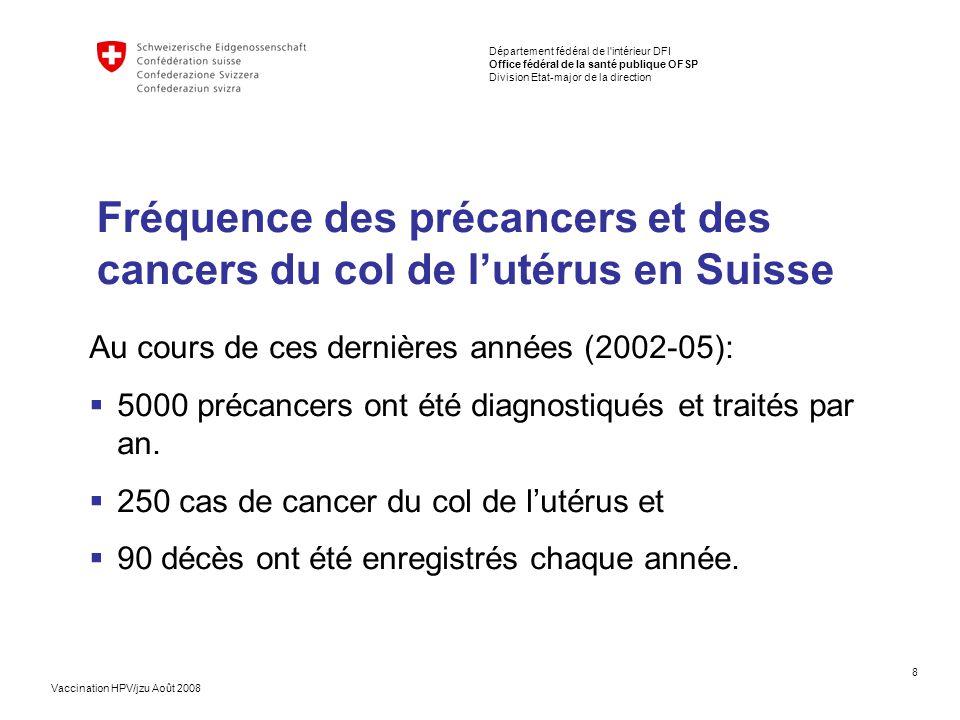8 Département fédéral de l intérieur DFI Office fédéral de la santé publique OFSP Division Etat-major de la direction Vaccination HPV/jzu Août 2008 Fréquence des précancers et des cancers du col de l'utérus en Suisse Au cours de ces dernières années (2002-05):  5000 précancers ont été diagnostiqués et traités par an.