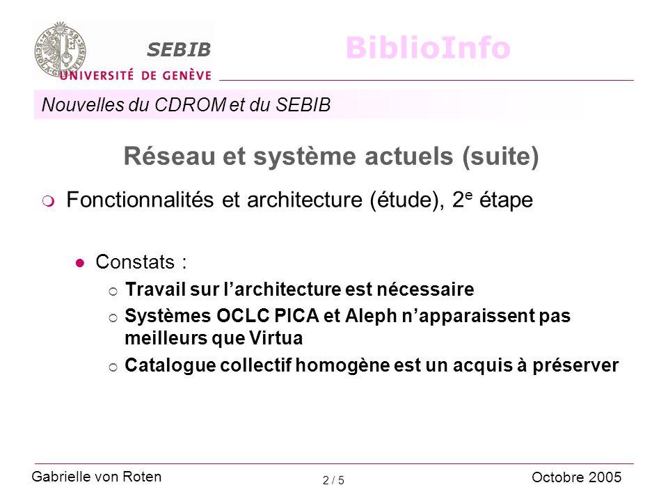 Nouvelles du CDROM et du SEBIB SEBIB BiblioInfo 3 / 5 Réseau et système actuels (suite)  Fonctionnalités et architecture (étude), 2 e étape Décisions du CDROM :  Utilisation d'une seule base de données pour l'ensemble des fonctions  Recherche d'harmonisation et de regroupements selon critères variés  Étude de 2 systèmes pour la faisabilité : Virtua et Aleph  Mandat à la Cobases Gabrielle von Roten Octobre 2005