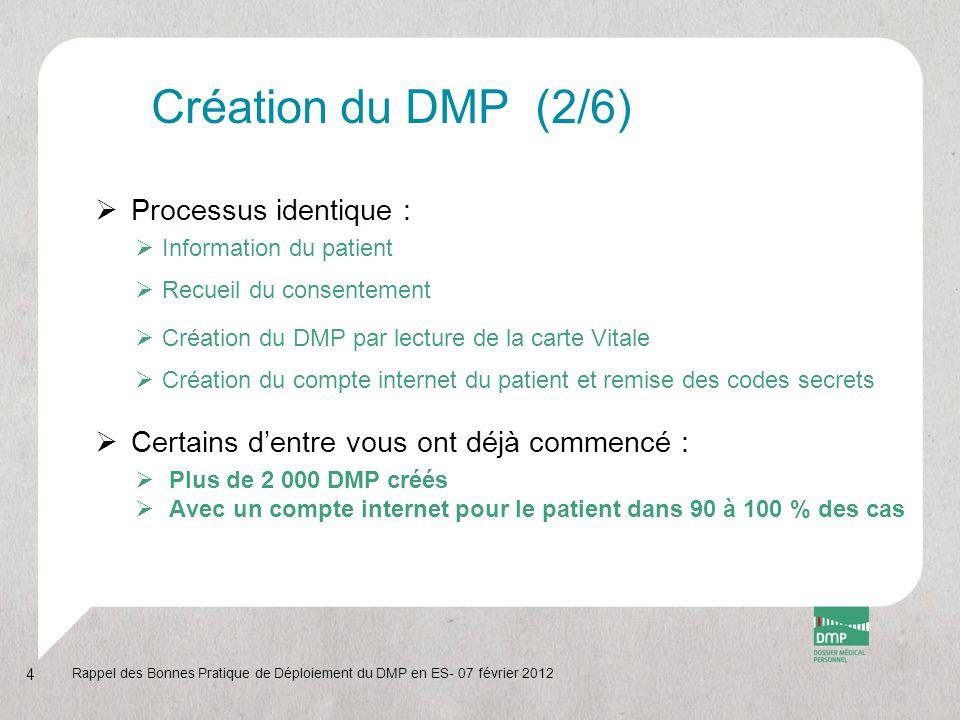Création du DMP (2/6)  Processus identique :  Information du patient  Recueil du consentement  Création du DMP par lecture de la carte Vitale  Cr