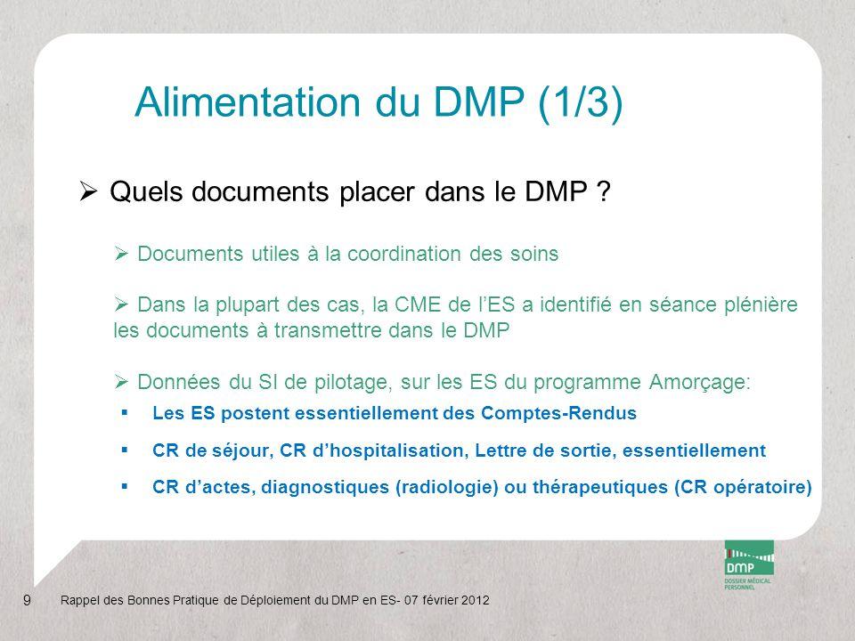 Alimentation du DMP (2/3)  Validation de vos procédures d'alimentation  Sensibilisez vos personnels  Demandez à l'éditeur de faire un test (alimentation au fil de l'eau et par lots)  Des environnements de tests sont disponibles pour cela  En cas d'incidents suspectés ou avérés : le déclarer immédiatement Rappel des Bonnes Pratique de Déploiement du DMP en ES- 07 février 2012 10 Votre chargé de mission contact habituel Ou DMP Info Service : N° Azur 0 810 33 11 33 (24h/24 – 7J/7)