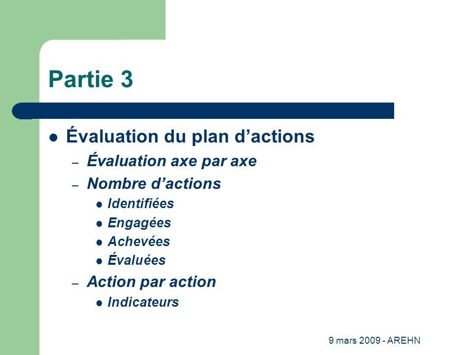 9 mars 2009 - AREHN Partie 3 Évaluation du plan d'actions – Évaluation axe par axe – Nombre d'actions Identifiées Engagées Achevées Évaluées – Action par action Indicateurs