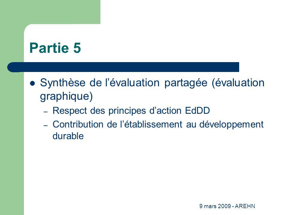 9 mars 2009 - AREHN Partie 5 Synthèse de l'évaluation partagée (évaluation graphique) – Respect des principes d'action EdDD – Contribution de l'établissement au développement durable
