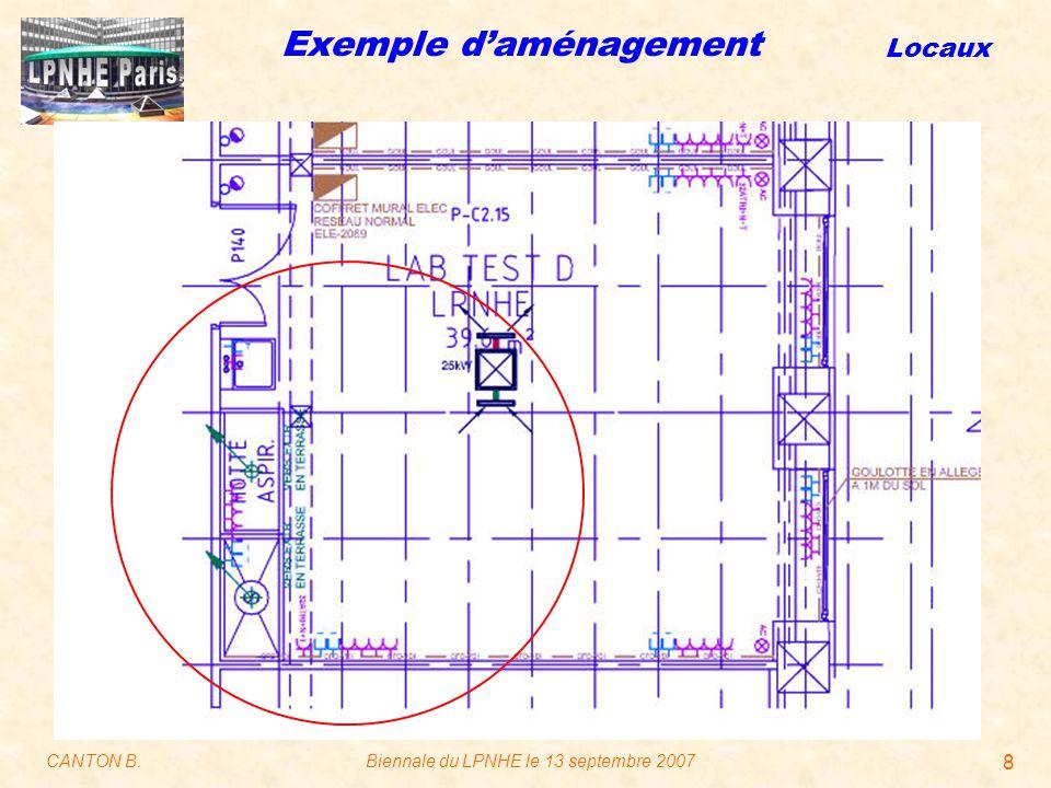 Locaux CANTON B.Biennale du LPNHE le 13 septembre 2007 9 Exemple d'aménagement