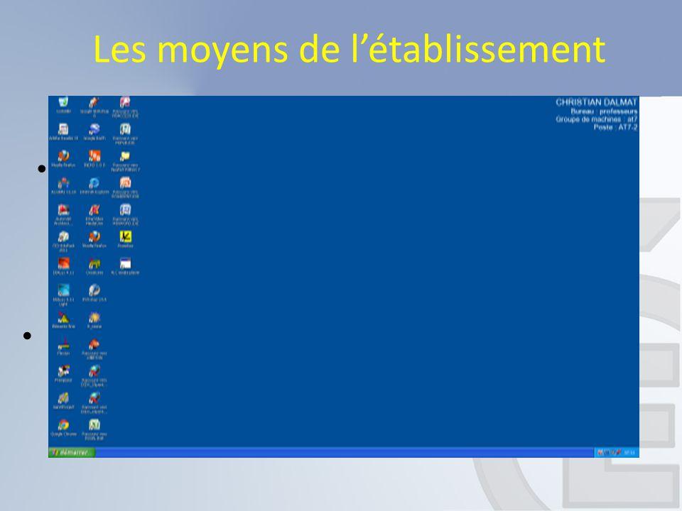 ENT : Les moyens de l'établissement Les ressources en logiciels Licences d'utilisation :