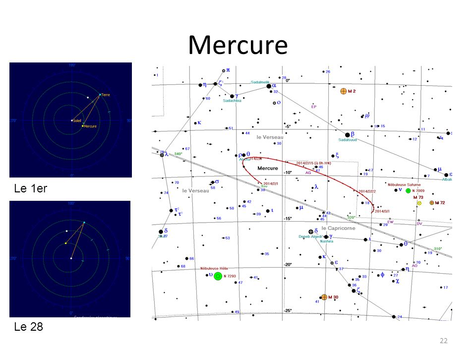 Mercure 22 Le 1er Le 28