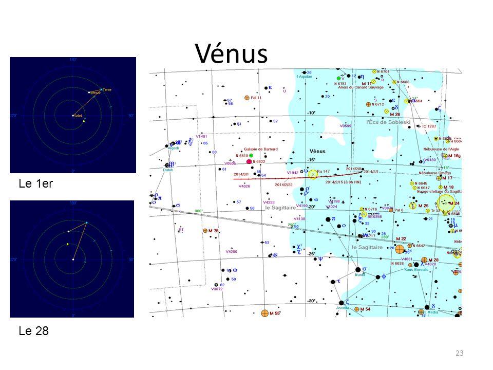 Vénus 23 Le 1er Le 28
