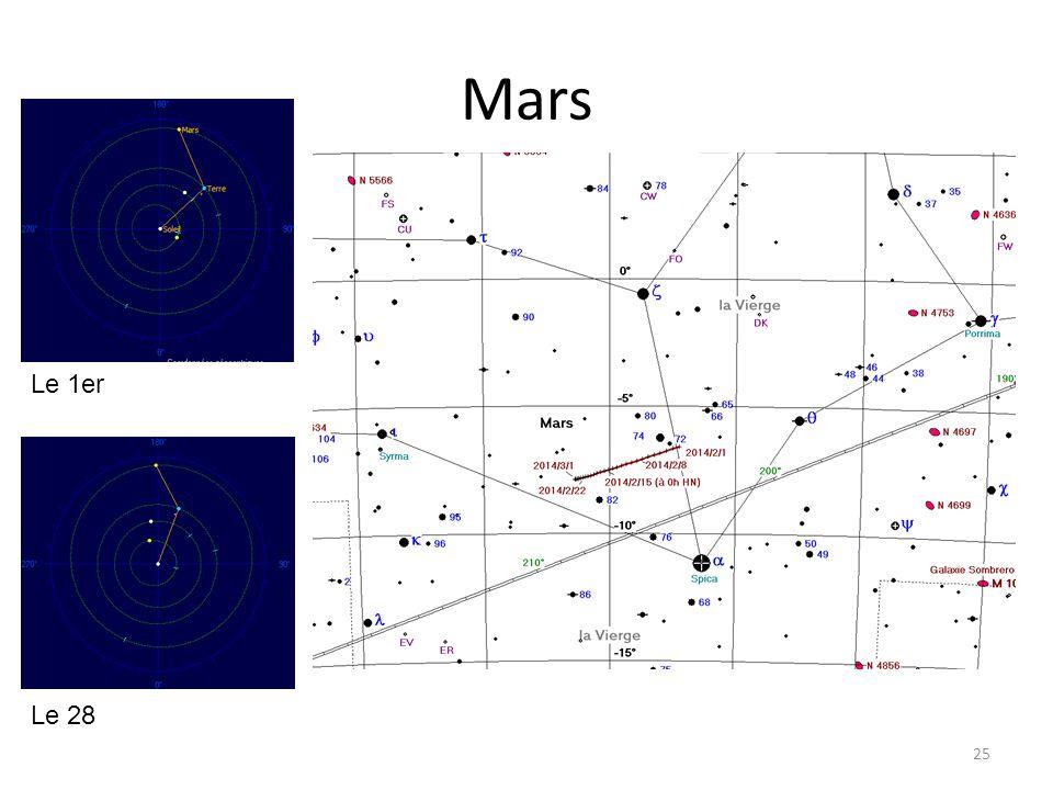Mars 25 Le 1er Le 28