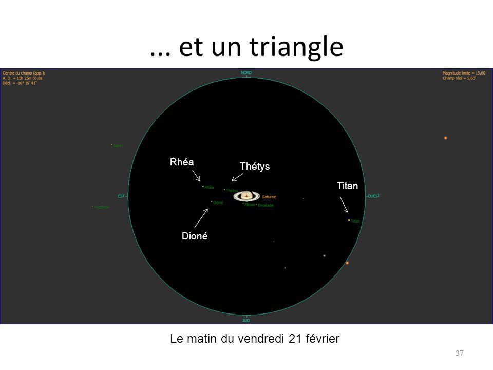 ... et un triangle 37 Le matin du vendredi 21 février Dioné Thétys Rhéa Titan Rhéa Thétys Dioné Titan