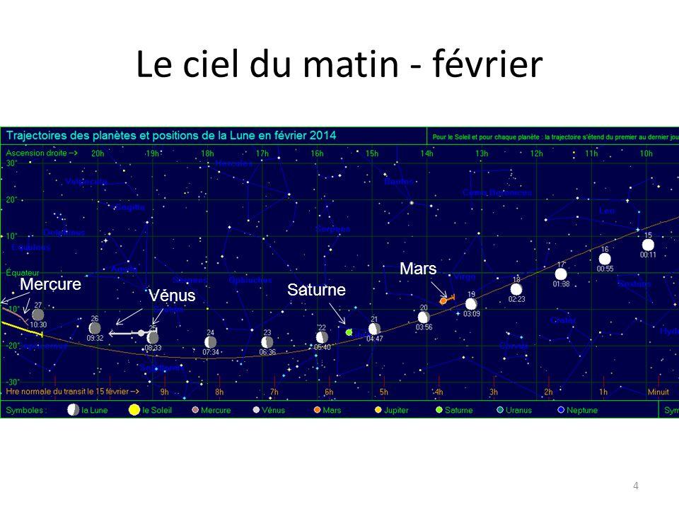 Le ciel du matin - février 4 Uranus Jupiter Mars Jupiter Mars Mercure Saturne Soleil Jupiter Mars Saturne Mercure Soleil Mars Vénus Mercure Saturne