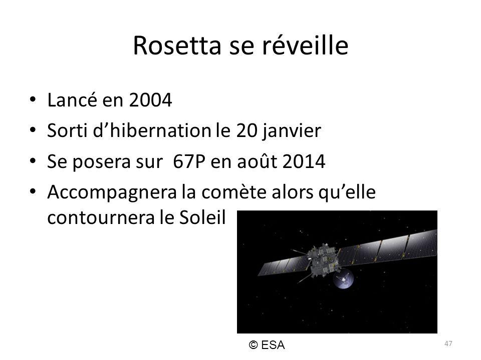 Rosetta se réveille Lancé en 2004 Sorti d'hibernation le 20 janvier Se posera sur 67P en août 2014 Accompagnera la comète alors qu'elle contournera le
