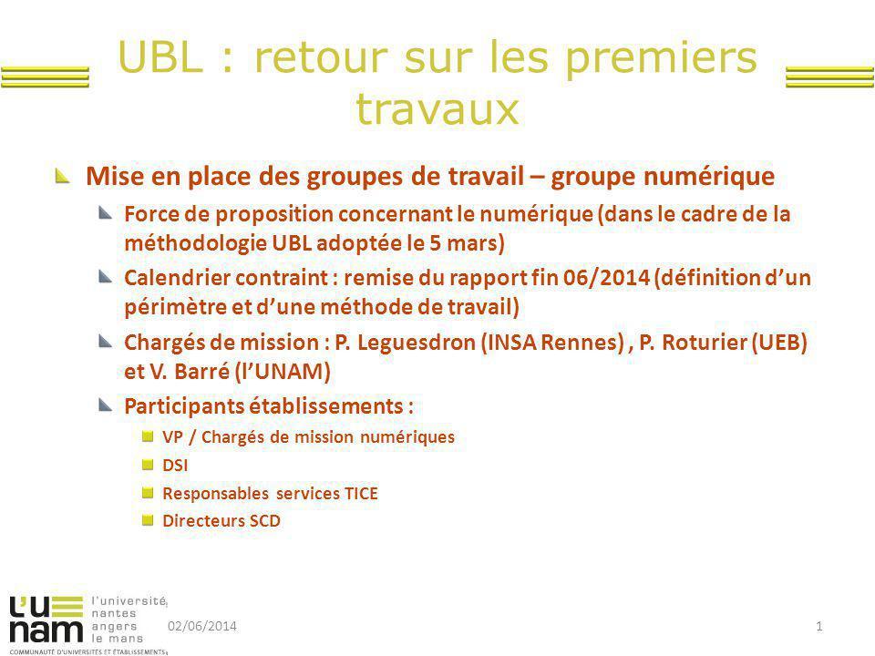 UBL : retour sur les premiers travaux Mise en place des groupes de travail – groupe numérique Force de proposition concernant le numérique (dans le cadre de la méthodologie UBL adoptée le 5 mars) Calendrier contraint : remise du rapport fin 06/2014 (définition d'un périmètre et d'une méthode de travail) Chargés de mission : P.