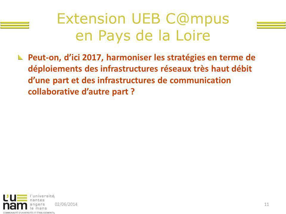 Extension UEB C@mpus en Pays de la Loire Peut-on, d'ici 2017, harmoniser les stratégies en terme de déploiements des infrastructures réseaux très haut débit d'une part et des infrastructures de communication collaborative d'autre part .