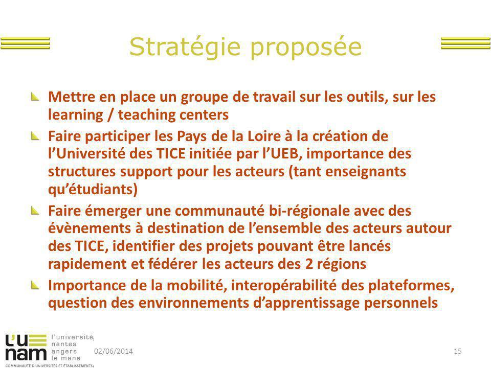 Stratégie proposée Mettre en place un groupe de travail sur les outils, sur les learning / teaching centers Faire participer les Pays de la Loire à la création de l'Université des TICE initiée par l'UEB, importance des structures support pour les acteurs (tant enseignants qu'étudiants) Faire émerger une communauté bi-régionale avec des évènements à destination de l'ensemble des acteurs autour des TICE, identifier des projets pouvant être lancés rapidement et fédérer les acteurs des 2 régions Importance de la mobilité, interopérabilité des plateformes, question des environnements d'apprentissage personnels 02/06/201415