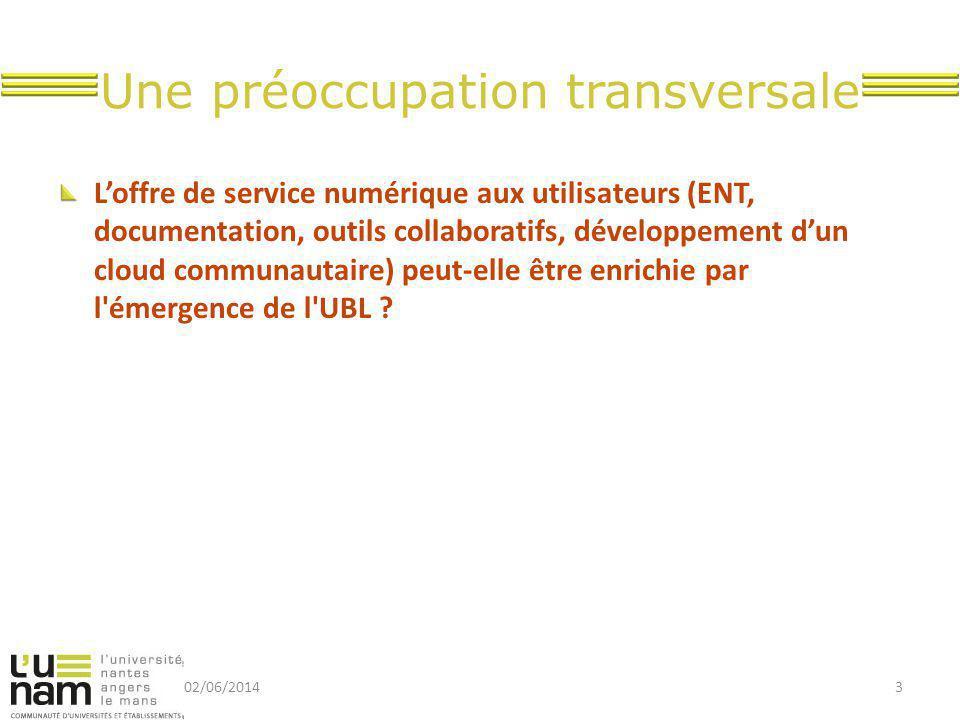 Une préoccupation transversale L'offre de service numérique aux utilisateurs (ENT, documentation, outils collaboratifs, développement d'un cloud communautaire) peut-elle être enrichie par l émergence de l UBL .