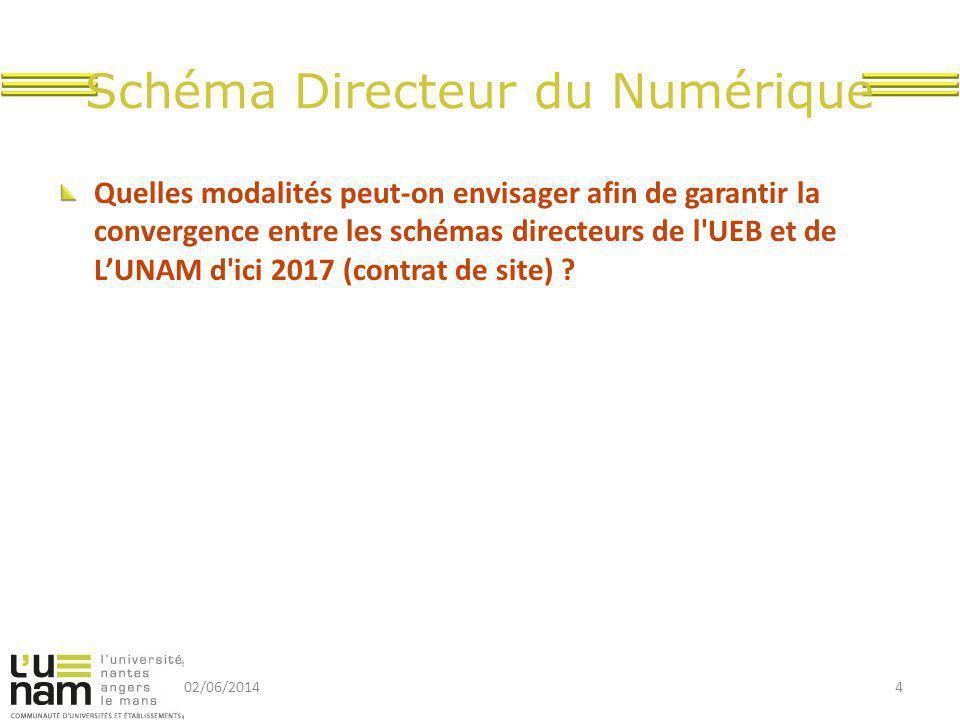 Schéma Directeur du Numérique Quelles modalités peut-on envisager afin de garantir la convergence entre les schémas directeurs de l UEB et de L'UNAM d ici 2017 (contrat de site) .