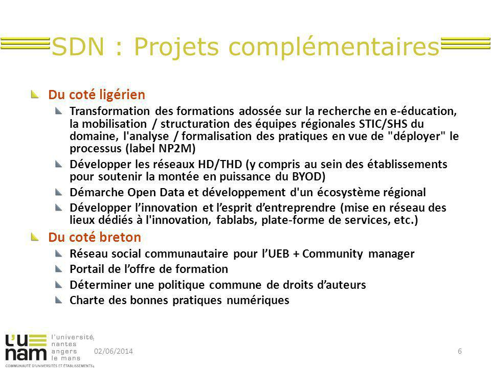 SDN : Projets complémentaires Du coté ligérien Transformation des formations adossée sur la recherche en e-éducation, la mobilisation / structuration des équipes régionales STIC/SHS du domaine, l analyse / formalisation des pratiques en vue de déployer le processus (label NP2M) Développer les réseaux HD/THD (y compris au sein des établissements pour soutenir la montée en puissance du BYOD) Démarche Open Data et développement d un écosystème régional Développer l'innovation et l'esprit d'entreprendre (mise en réseau des lieux dédiés à l innovation, fablabs, plate-forme de services, etc.) Du coté breton Réseau social communautaire pour l'UEB + Community manager Portail de l'offre de formation Déterminer une politique commune de droits d'auteurs Charte des bonnes pratiques numériques 02/06/20146