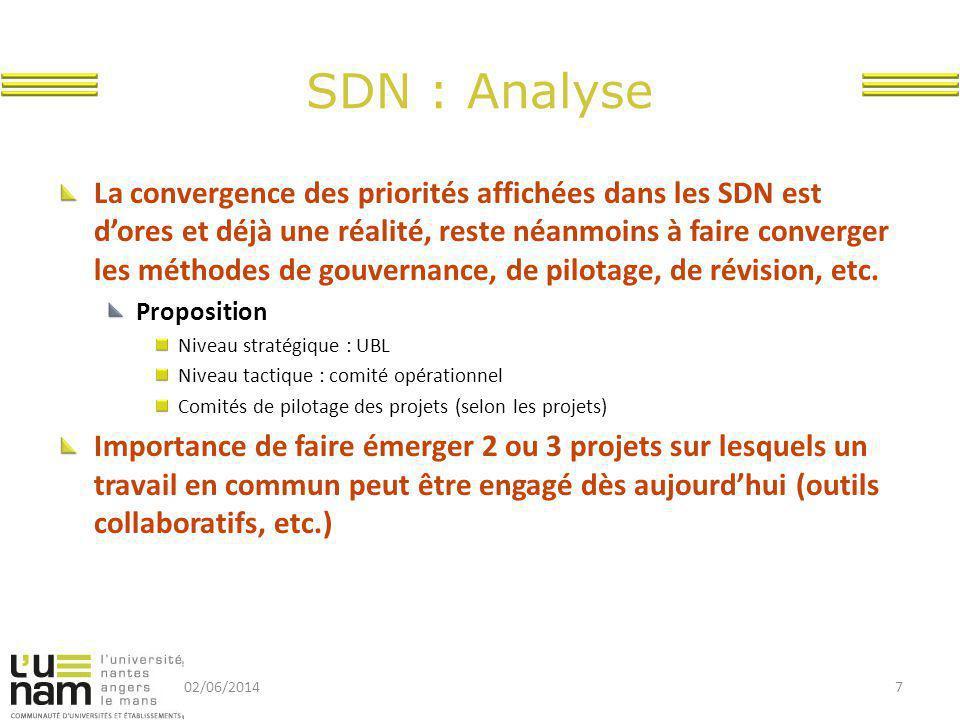 SDN : Analyse La convergence des priorités affichées dans les SDN est d'ores et déjà une réalité, reste néanmoins à faire converger les méthodes de gouvernance, de pilotage, de révision, etc.
