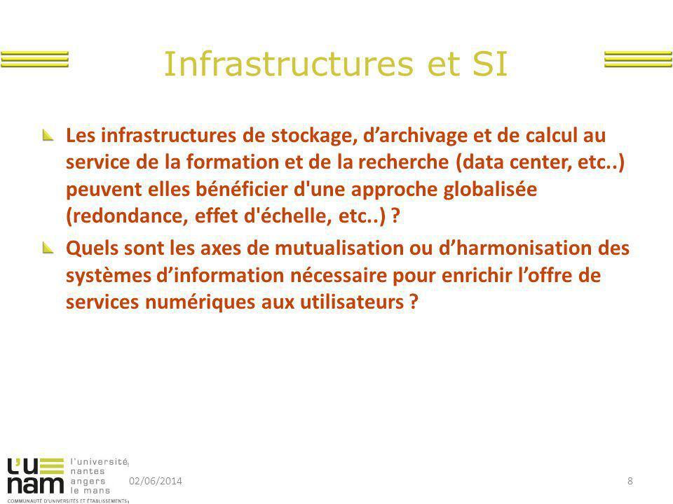 Infrastructures et SI Les infrastructures de stockage, d'archivage et de calcul au service de la formation et de la recherche (data center, etc..) peuvent elles bénéficier d une approche globalisée (redondance, effet d échelle, etc..) .