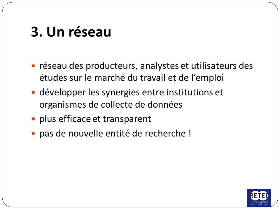 3. Un réseau réseau des producteurs, analystes et utilisateurs des études sur le marché du travail et de l'emploi développer les synergies entre insti