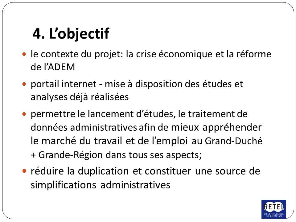 4. L'objectif le contexte du projet: la crise économique et la réforme de l'ADEM portail internet - mise à disposition des études et analyses déjà réa