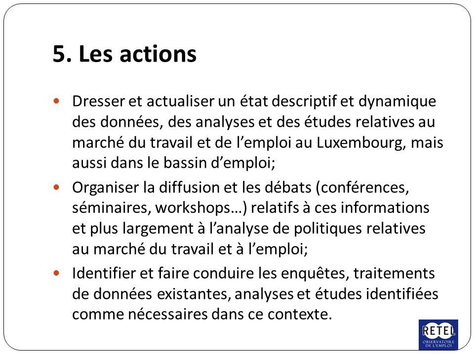5. Les actions Dresser et actualiser un état descriptif et dynamique des données, des analyses et des études relatives au marché du travail et de l'em