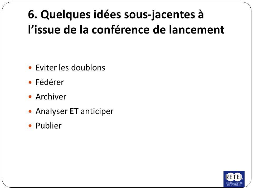 6. Quelques idées sous-jacentes à l'issue de la conférence de lancement Eviter les doublons Fédérer Archiver Analyser ET anticiper Publier