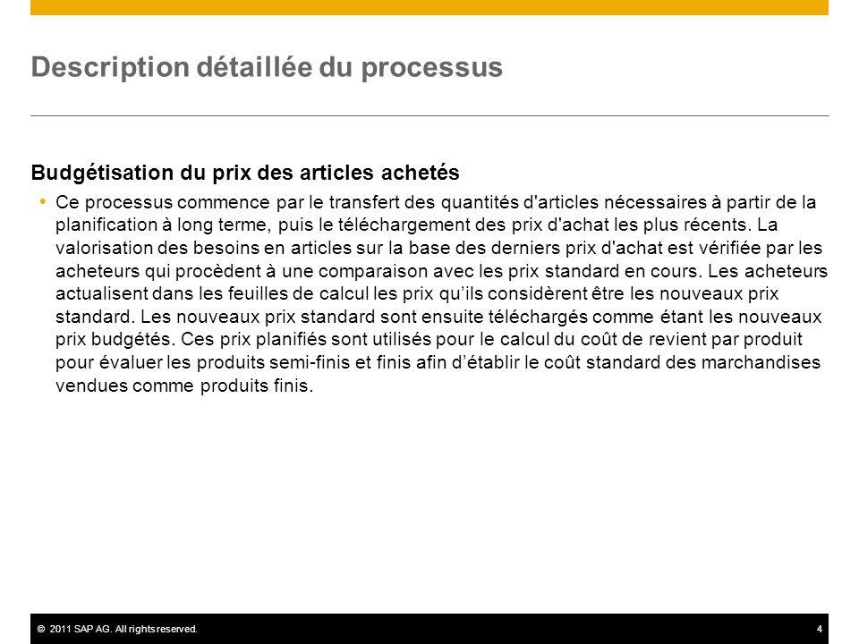 ©2011 SAP AG. All rights reserved.4 Description détaillée du processus Budgétisation du prix des articles achetés  Ce processus commence par le trans