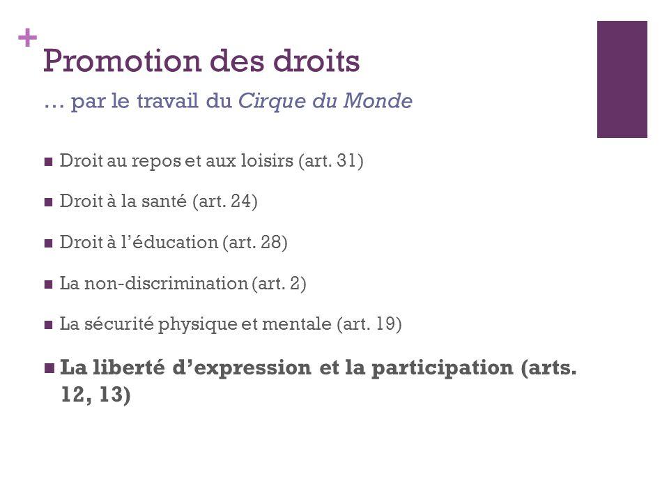 + Promotion des droits Droit au repos et aux loisirs (art.