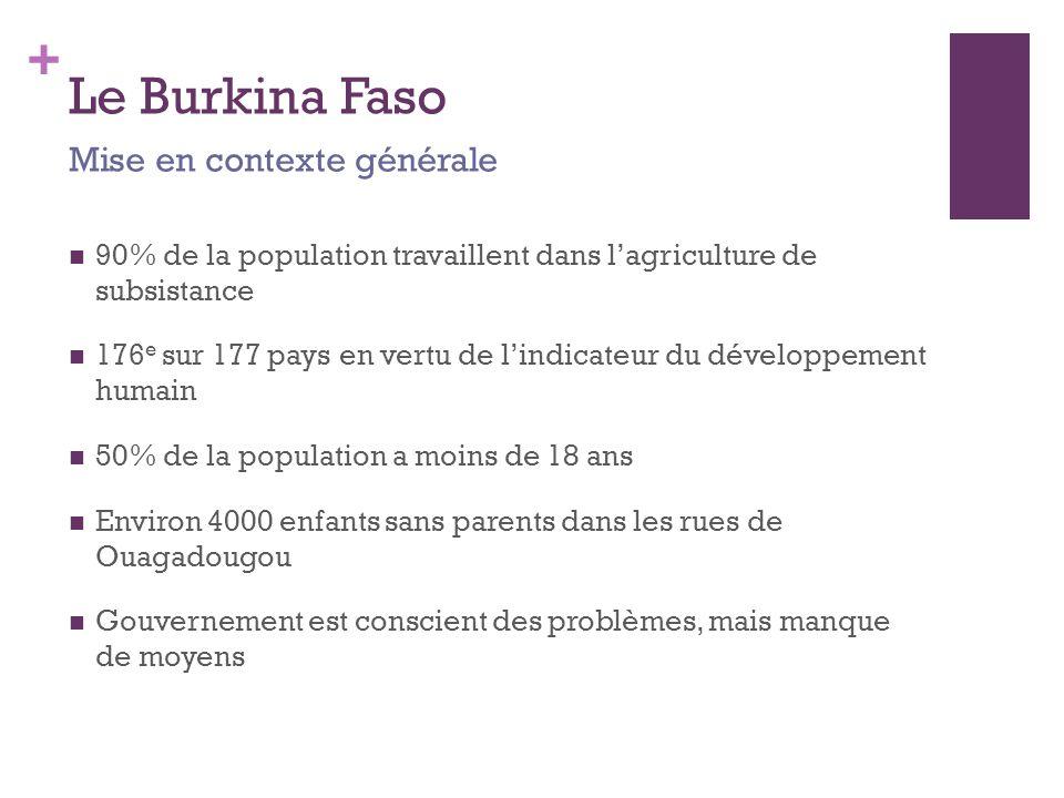 + 90% de la population travaillent dans l'agriculture de subsistance 176 e sur 177 pays en vertu de l'indicateur du développement humain 50% de la population a moins de 18 ans Environ 4000 enfants sans parents dans les rues de Ouagadougou Gouvernement est conscient des problèmes, mais manque de moyens Mise en contexte générale