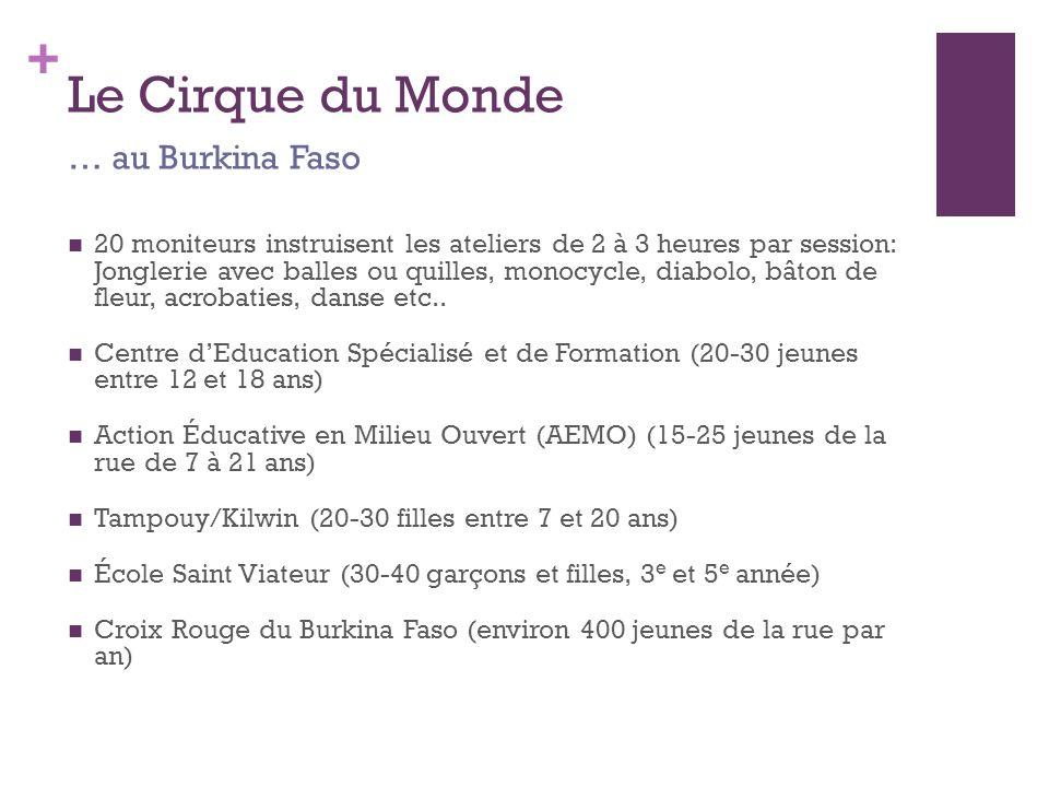 + Le Cirque du Monde 20 moniteurs instruisent les ateliers de 2 à 3 heures par session: Jonglerie avec balles ou quilles, monocycle, diabolo, bâton de fleur, acrobaties, danse etc..