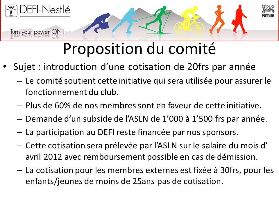 Proposition du comité Sujet : introduction d'une cotisation de 20frs par année – Le comité soutient cette initiative qui sera utilisée pour assurer le fonctionnement du club.