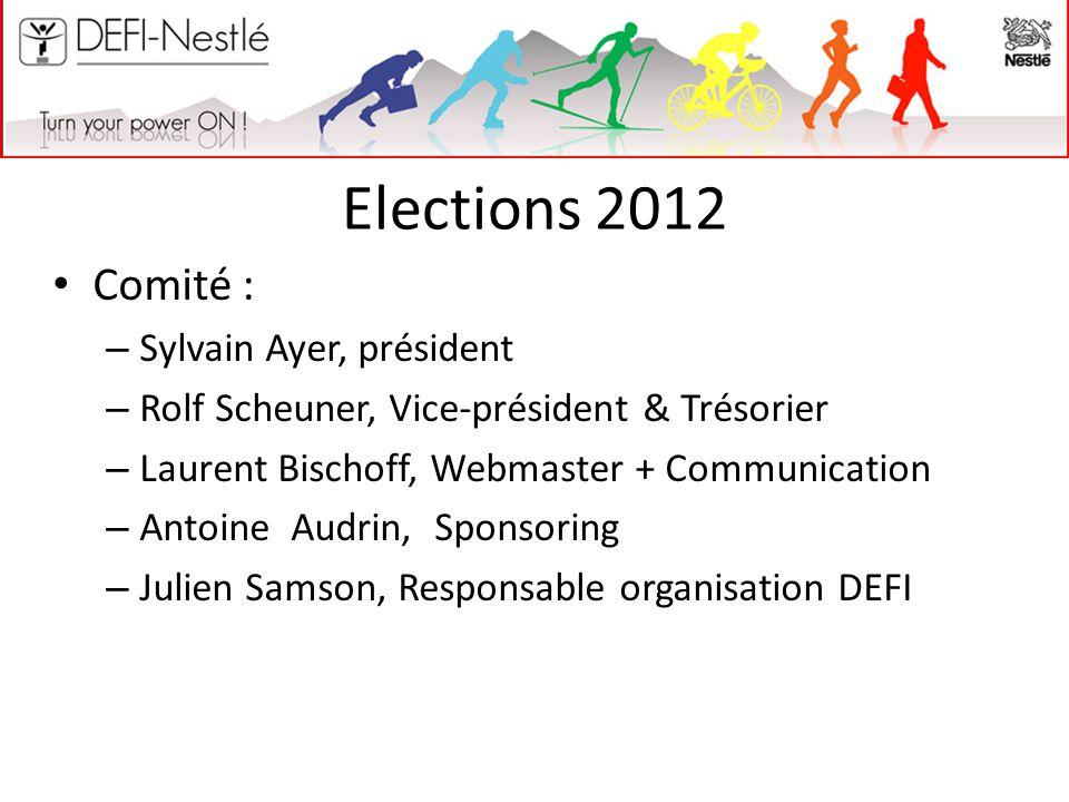 Elections 2012 Comité : – Sylvain Ayer, président – Rolf Scheuner, Vice-président & Trésorier – Laurent Bischoff, Webmaster + Communication – Antoine