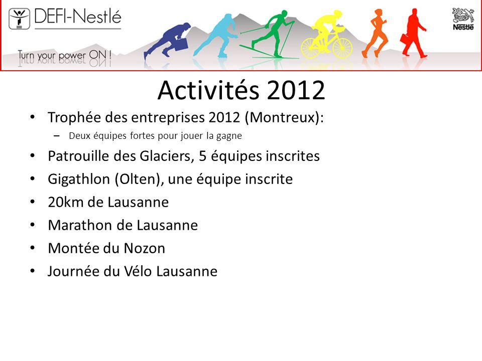 Activités 2012 Trophée des entreprises 2012 (Montreux): – Deux équipes fortes pour jouer la gagne Patrouille des Glaciers, 5 équipes inscrites Gigathl
