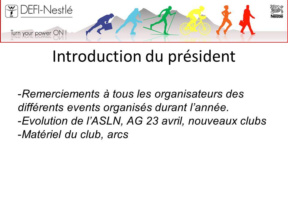 Introduction du président -Remerciements à tous les organisateurs des différents events organisés durant l'année. -Evolution de l'ASLN, AG 23 avril, n