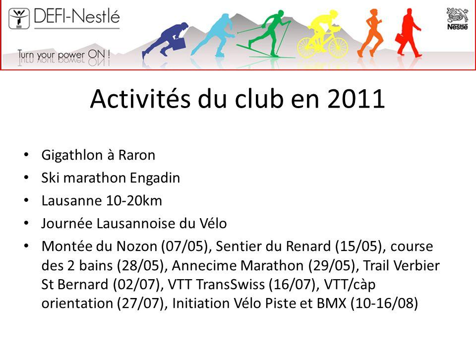 Activités du club en 2011 Gigathlon à Raron Ski marathon Engadin Lausanne 10-20km Journée Lausannoise du Vélo Montée du Nozon (07/05), Sentier du Rena